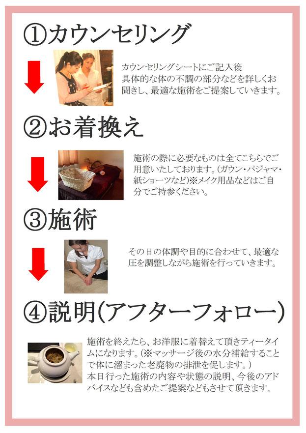 目黒区 エステ マッサージ 鍼灸治療院 女性 リンパ 東京