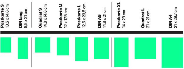 verschiedene Größen für eine persönliche Gestaltung von Jennifer van Rooyen im Vergleich