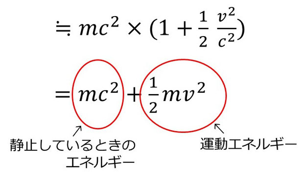 正式なE=mc^2方程式(2)