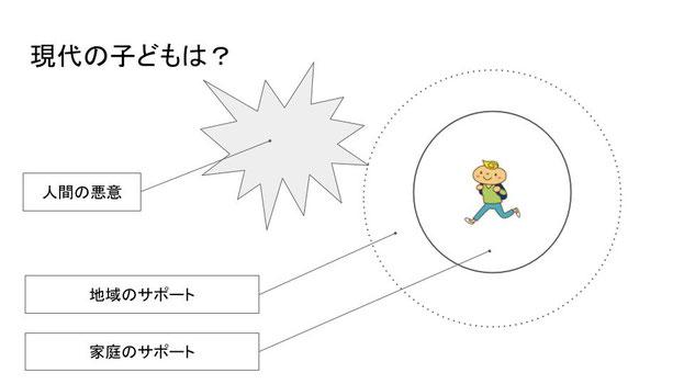 茨城いのちの電話公開講座スライド3