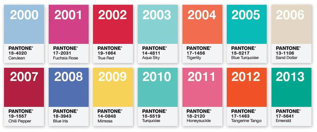 Quelle: www.pantone.com