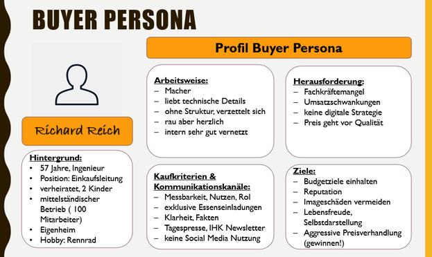 Beispiel für die visuelle Aufbereitung eines Buyer Persona Profils für digitales Marketing B2B