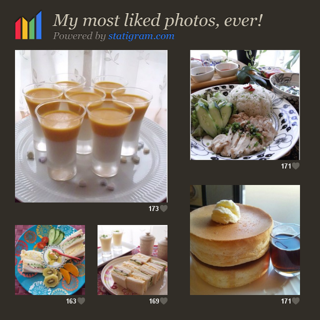 My most liked photos