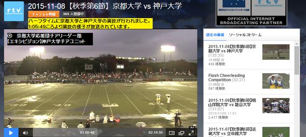 FCC第26回大会 RTV放送へのリンク 後半(京都大学・神戸大学)