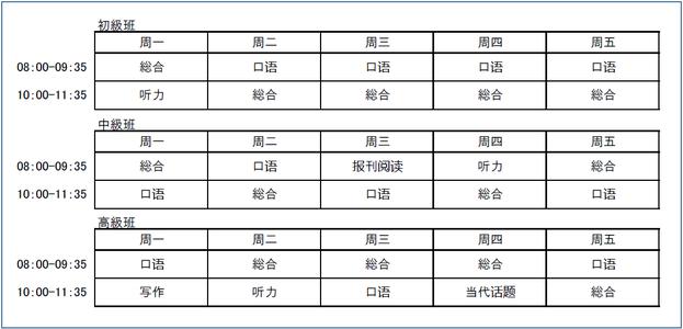 大連外国語大学-遼寧師範大学 授業の時間割表