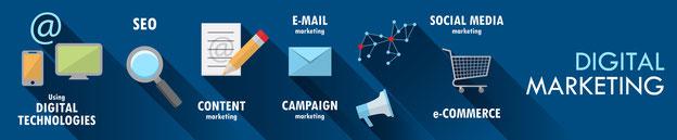 Digital Marketing ecommerce Beschreibung