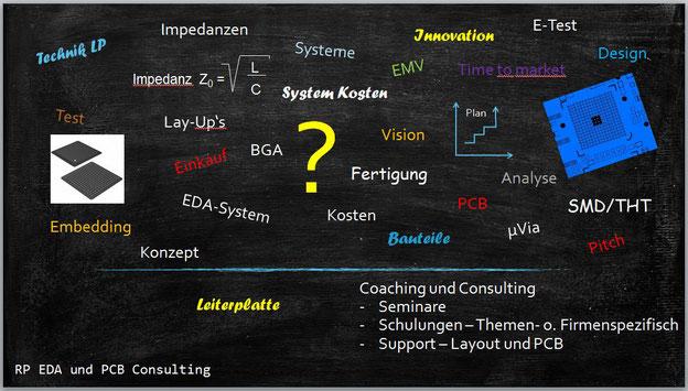 Unternehmen brauchen fortwährende Entwicklung - rp-coaching-und ...