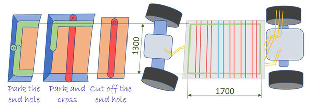 Friction stir welding of a battery tray of a Crossover vehicle similar to the Volkswagen ID.4