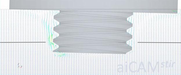Strömungssimulationen (Computational Fluid Dynamics , CFD) werden zur Optimierung des Werkzeugdesigns von aiCAMstir-Werkzeugen für das Überlappungsschweißen eingesetzt.[1] Das Werkzeug ist leicht geneigt und bewegt sich von rechts nach links.