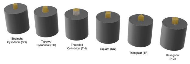 Zylinder, Kegelstumpf, Gewindestift, Rechteck-, Dreieck- und Sechseck-Querschnitt