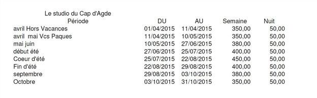 TARIFS du Cap d'Agde Nombre de personnes 7 avril Hors Vacances 01/04/2015 11/04/2015 340,00 60,00 avril mai Vcs Paques 11/04/2015 10/05/2015 420,00 60,00 mai juin 10/05/2015 27/06/2015 420,00 60,00 début été 27/06/2015 25/07/2015 850,00 60,00 Coeur d'été