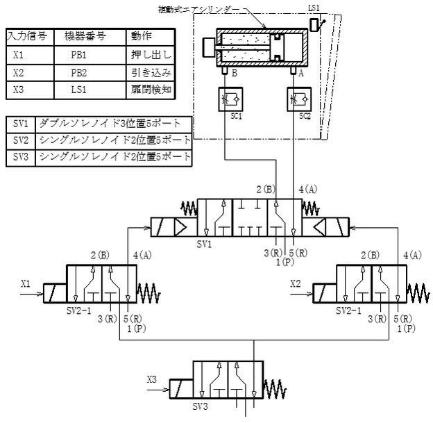 図5 リミットスイッチが切れているとシリンダーが停止する回路の例
