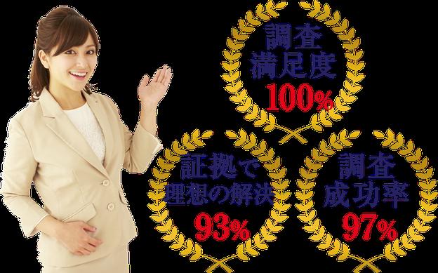 三重県の浮気調査で高い満足度と成功率の探偵事務所