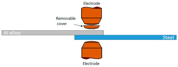 Widerstandspunktschweißen unter Verwendung einer abnehmbaren Elektrodenkappe auf der Seite der Aluminiumlegierung