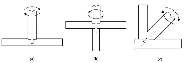 Arten von FSW-Verbindungen: (a) Stumpfnaht-FSW; (b) T-Stoß-FSW; (c) Kehlnaht-FSW.