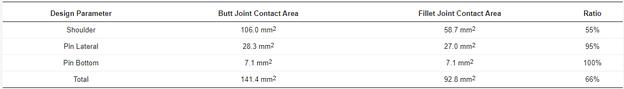 Auslegungsvariablen für die Wärmequellenberechnung (zum Vergrößern bitte anklicken).