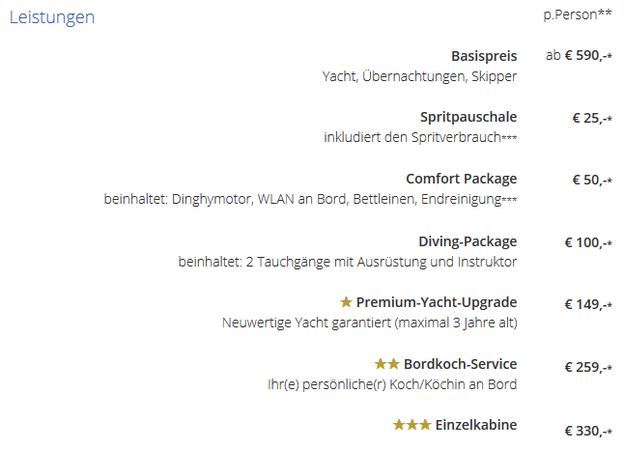 Preisliste Kornaten-Package bei YACHT-URLAUB