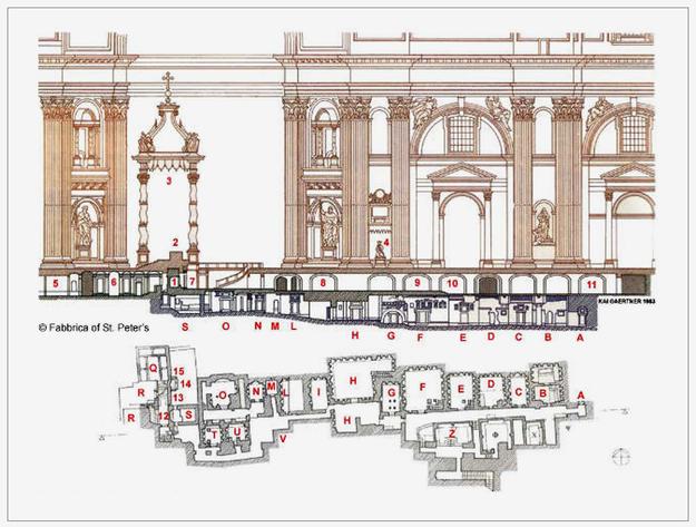 Sezione est-ovest della Basilica Vaticana