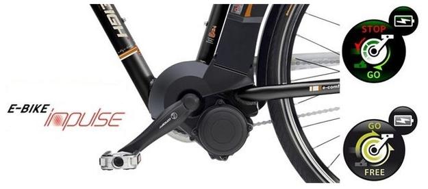 e-Bikes mit Impulse Antrieb von Kalkhoff und Focus