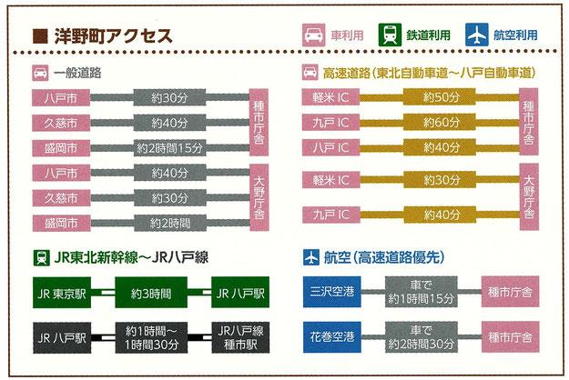 東京から八戸 時刻表(JR東北新幹線) - NAVITIME