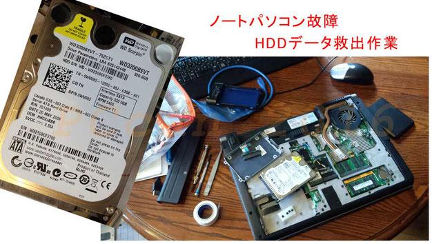 渋谷区渋谷での「ノートパソコン故障による、HDDデータ救出・移行作業」を実施、PCcanサービスのイメージ図です。