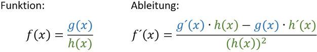 Formel für die Quotientenregel beim Ableiten.