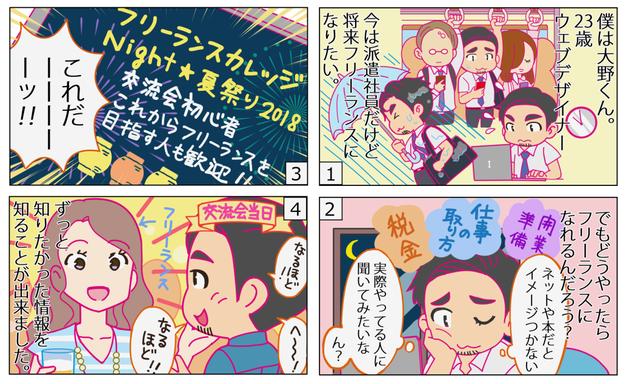 フリーランスカレッジ☆night PR漫画