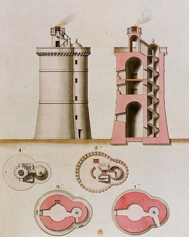 Phare du Stiff à Ouessant, en 1829 il ne fonctionne plus au charbon comme représenté sur ce dessin