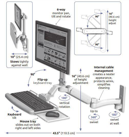 ICWUSA UL180シリーズ 昇降式モニターアーム ガススプリング 可動域