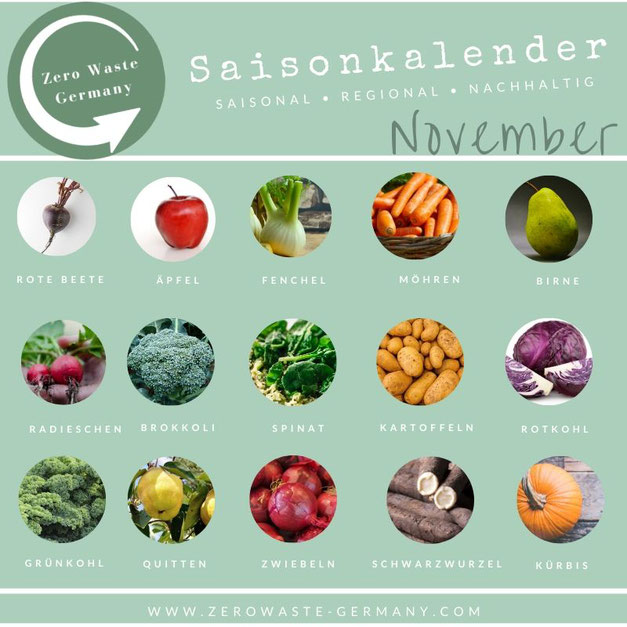 Zero Waste Germany Saisonkalender November - Zero Waste Deutschland