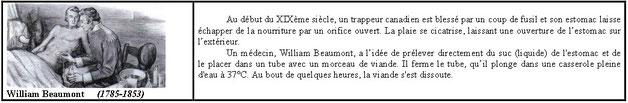 Travaux de William BEAUMONT. Cliquer sur l'image pur l'agrandir.