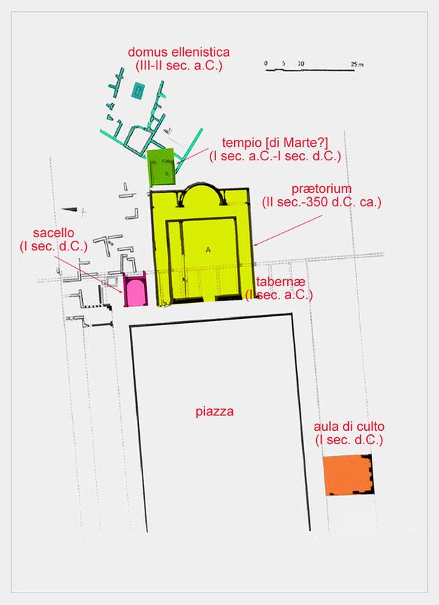 Planimetria Foro di Larinum