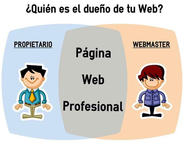 Asegúrate de que tu web es tuya y no de tu webmaster