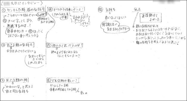 本音トーク大会後にまとめた学習カード①