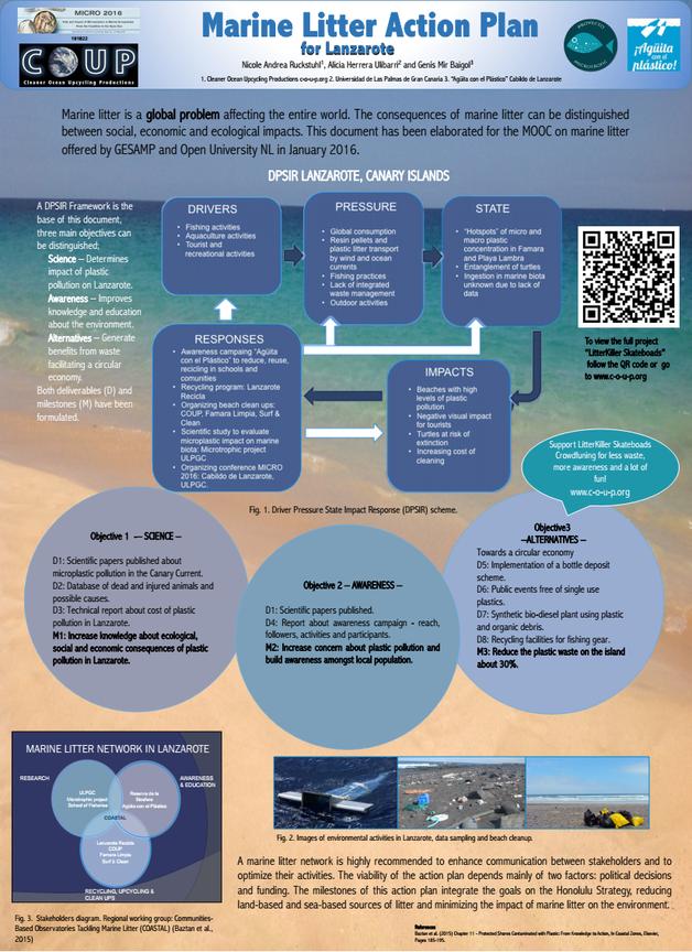 COUP. Micro2016, MICRO2016, Marine Litter Action Plan for Lanzarote, COUP, projecto microtrofic, Aguiita con el plastico, download, take care