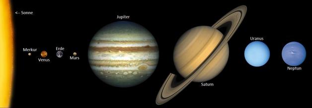 Planetensystem - Größenverhältnisse