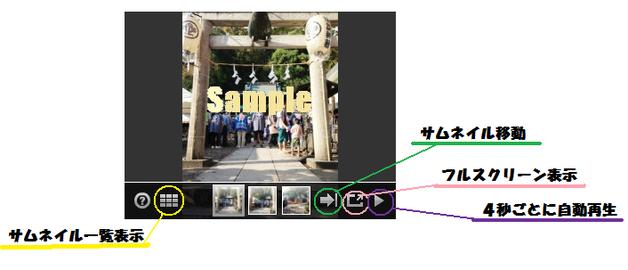 やっつけですが画像の見方の説明図を作ってみました!