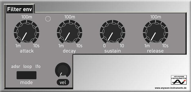 MOODULATOR - Filter Envelope Module