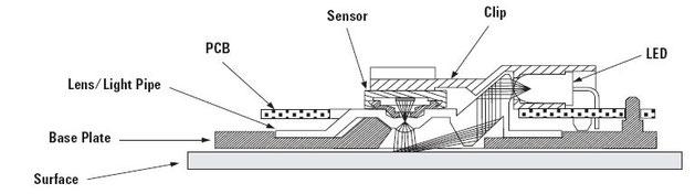 Optische Maus Aufbau