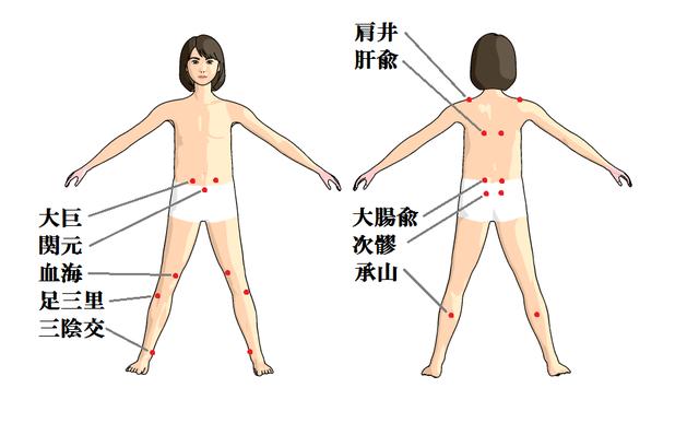 更年期・生理痛の置き針