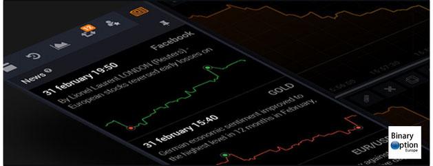 News iqoption in diretta dal mercato sulla migliore piattaforma per opzioni binarie
