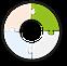 Logo Datenschutz des Complianceberater.team