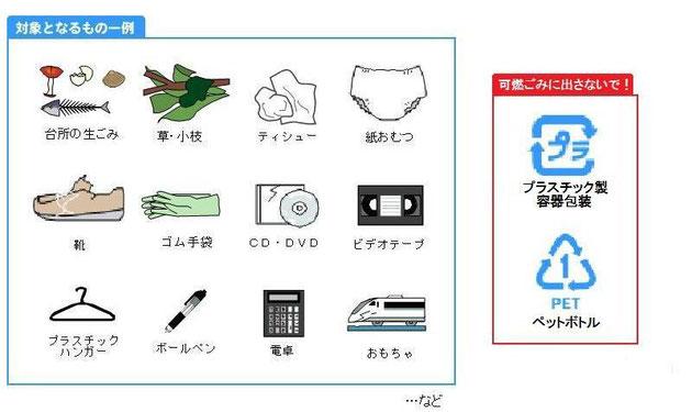 名古屋市のウェブサイトには草・小枝は可燃ゴミとして載っている
