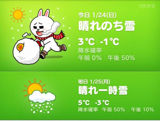 昨日の予報より二度上がったけど、それでも明日の月曜は-3度の予報。名古屋では余り経験しない気温だ。