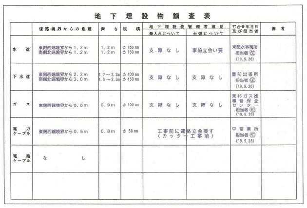 地下埋設物調査表の見本。