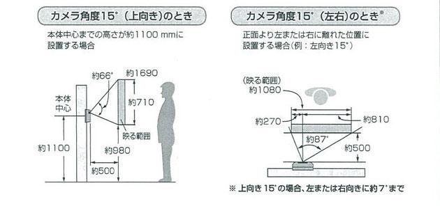 Panasonicのインターフォンのカメラ角度は上下左右に15度変えられる。