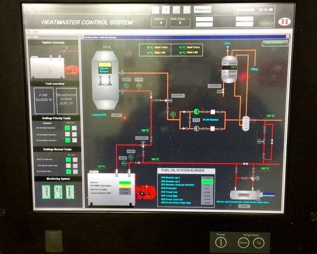 thermal oil system, HMI