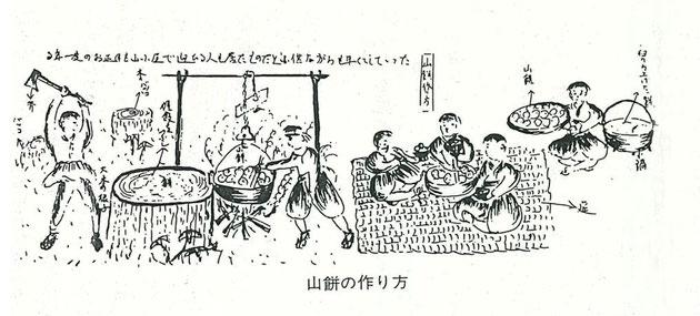 畠山鶴松『村の落書き―鶴松爺の絵つづり雑記帳』無明舎出版、1984より《山餅のはじまりと切りタンポ》