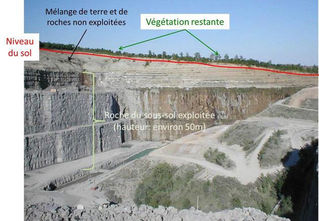 Carrière de calcaire en tant que pierre de construction.