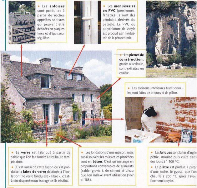 Ressources géologiques utilisées pour la construction de maisons
